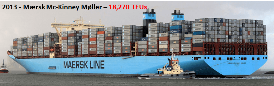 largest container vessel in 2013