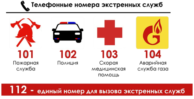 Emergency numbers in Russia