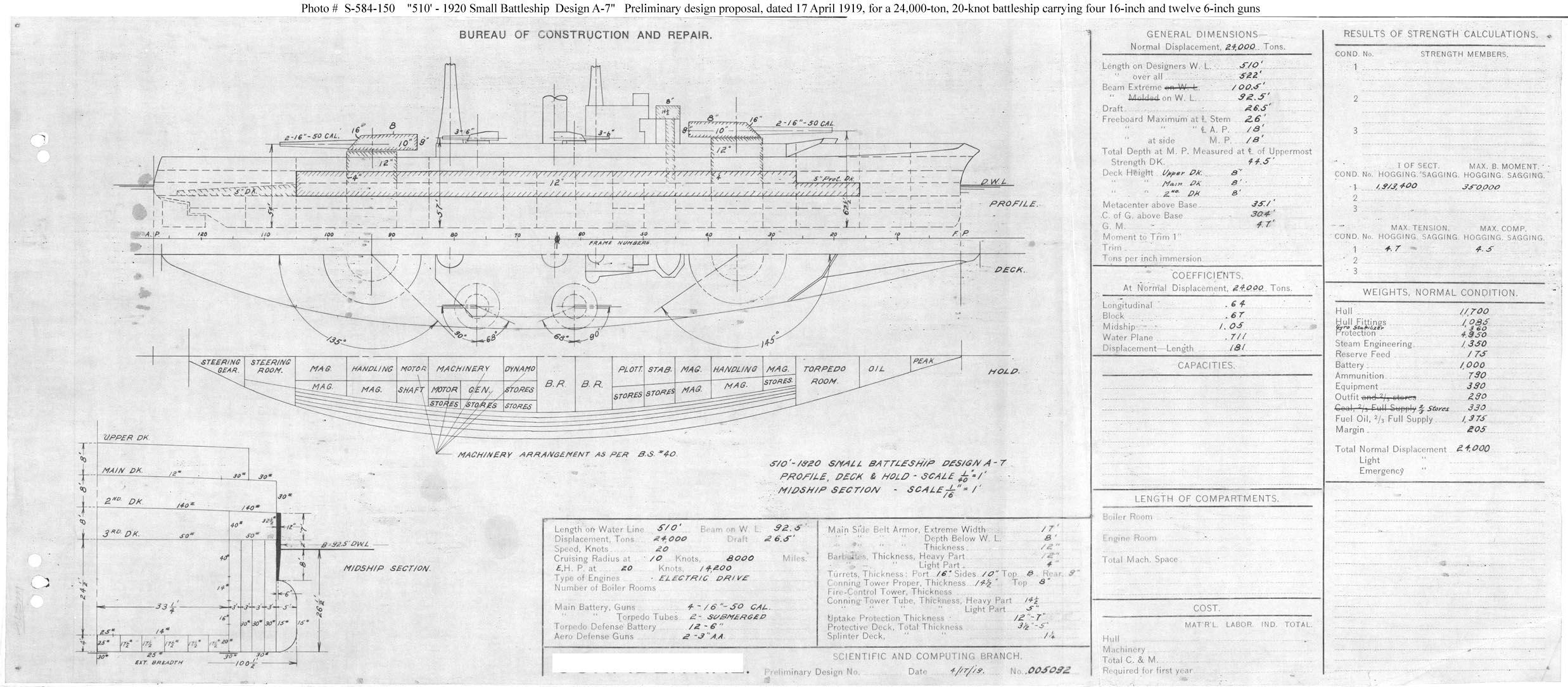 The Design Small Battleship Series