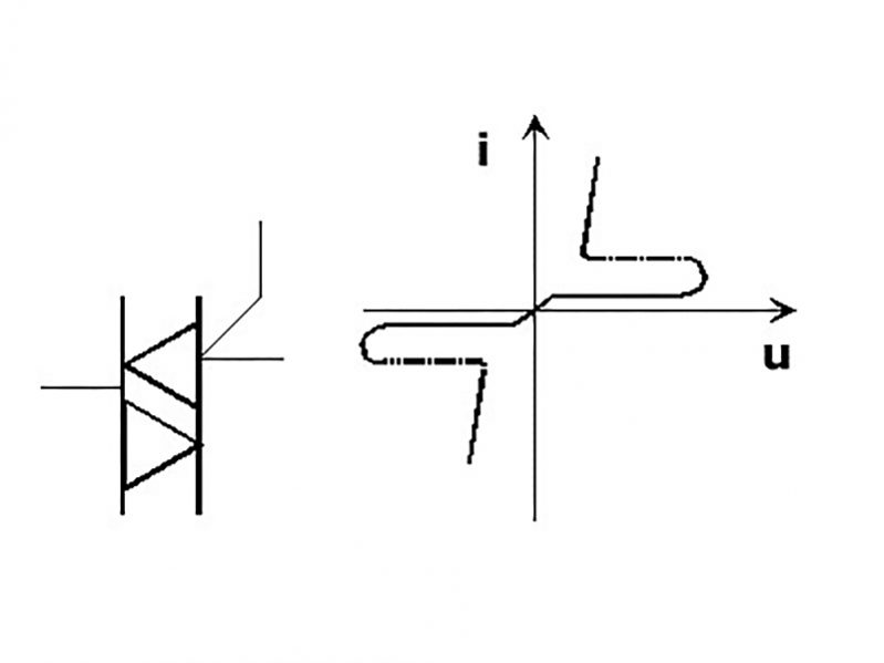 Electronics. Test 8