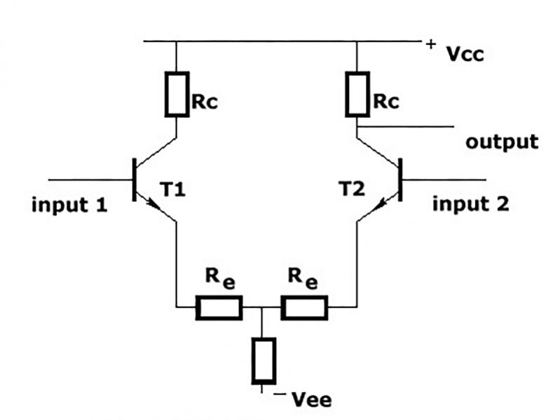 Electronics. Test 2