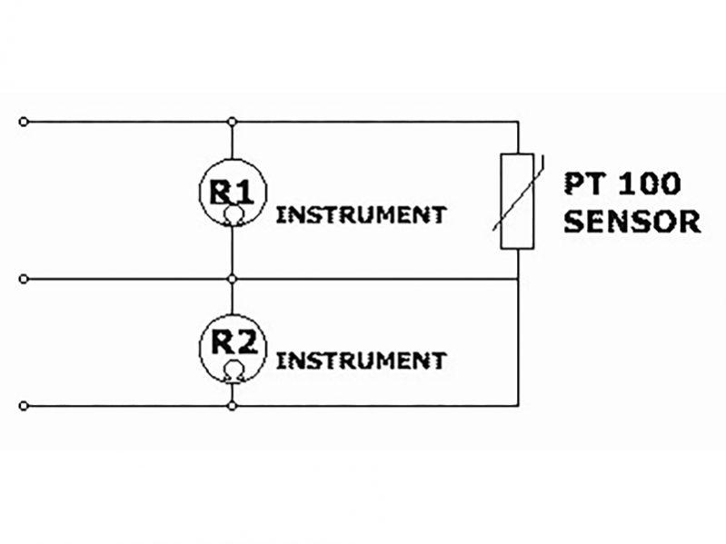 Instrumentation. Test 8