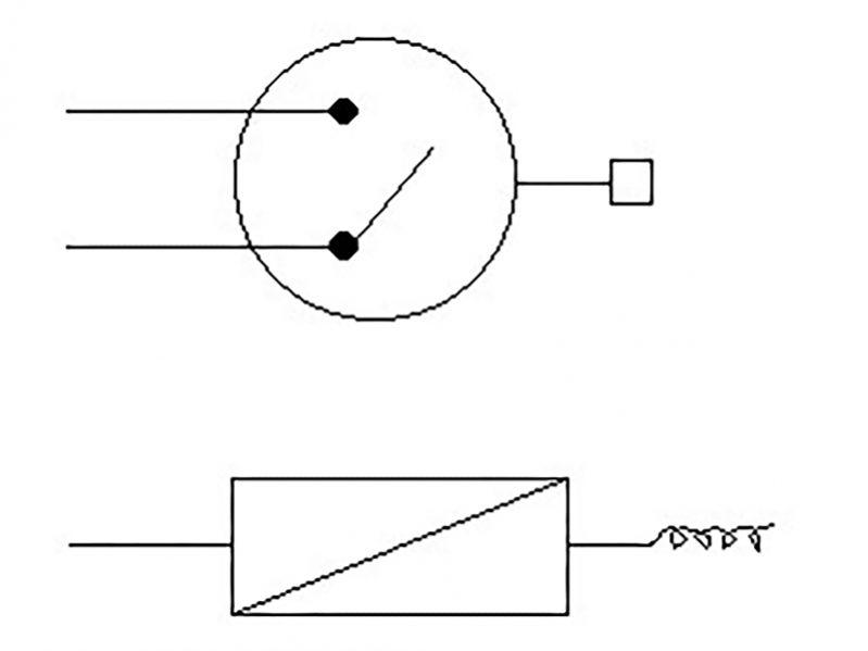 Instrumentation. Test 3