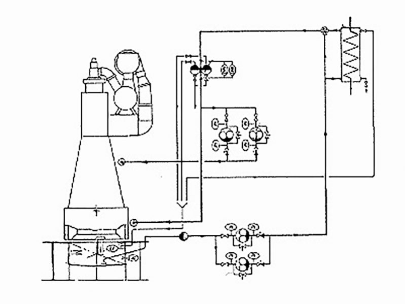 Auxiliary Machinery. Test 29