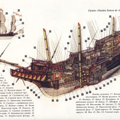 Pirate Ship Inside Diagram Advance Mark 10 Ballast Wiring Schooner Cutaway Diagrams