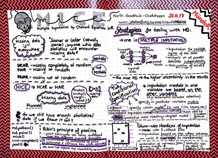 MICE (Multiple Imputation by Chained Equations) in R - sketchnotes