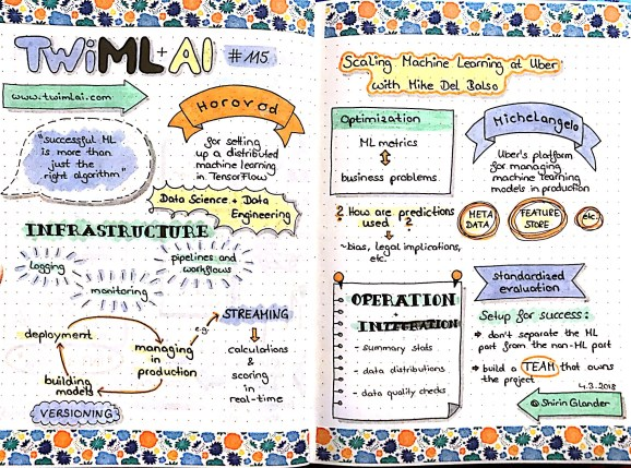 Sketchnotes from TWiMLAI talk #115: Scaling Machine Learning at Uber with Mike Del Balso