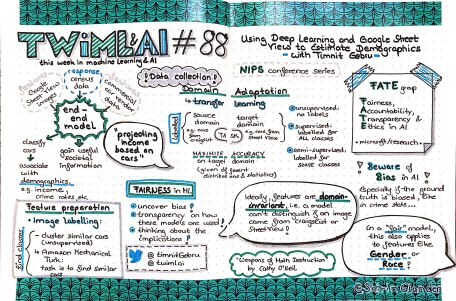 Sketchnotes from TWiMLAI talk #88: Using Deep Learning and Google Street View to Estimate Demographics with Timnit Gebru