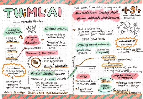 Sketchnotes from TWiMLAI talk #94: Neuroevolution: Evolving Novel Neural Network Architectures with Kenneth Stanley
