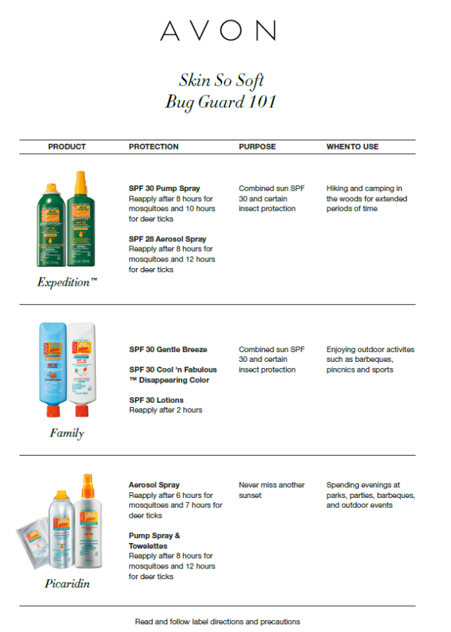 Avon Skin So Soft Bug Guard On Sale!