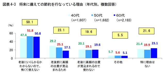 second-life-survey-2015-9