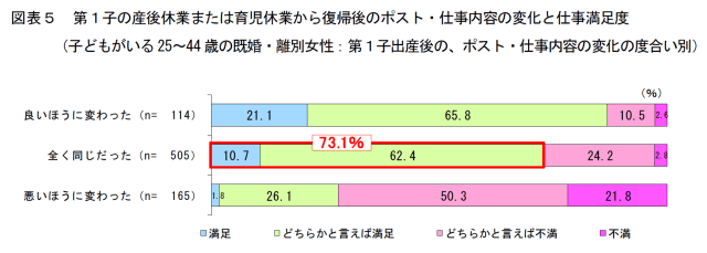 20180620-balance-between-childcare-and-career-5