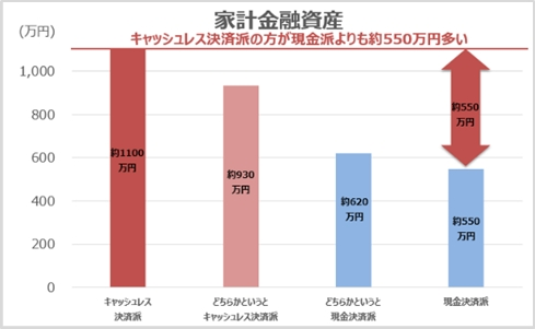 20180710-wealthy-family-vs-non-wealthy-family-asset-gap-4