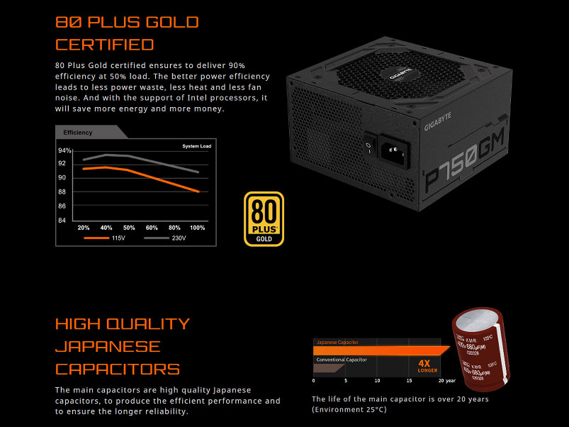 gigabyte p750gm 750w 80 plus gold modular psu 9