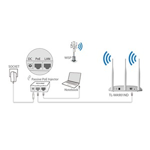 tplink tl wa901nd 450mbps access point 7