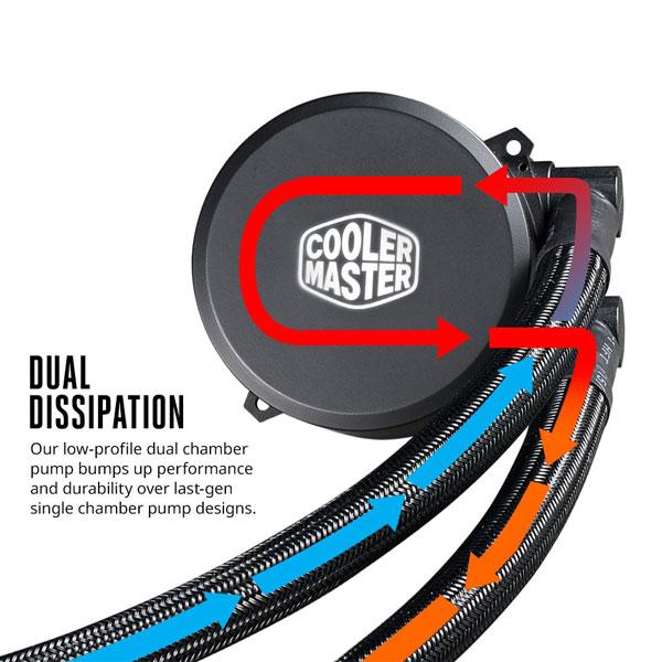 Cooler Master MasterLiquid 240 CPU Liquid Cooler