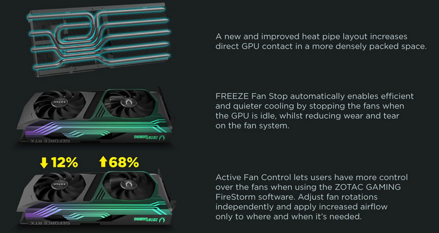 ZOTAC Gaming GeForce RTX 3070 AMP Holo Graphics Card ZT-A30700F-10P