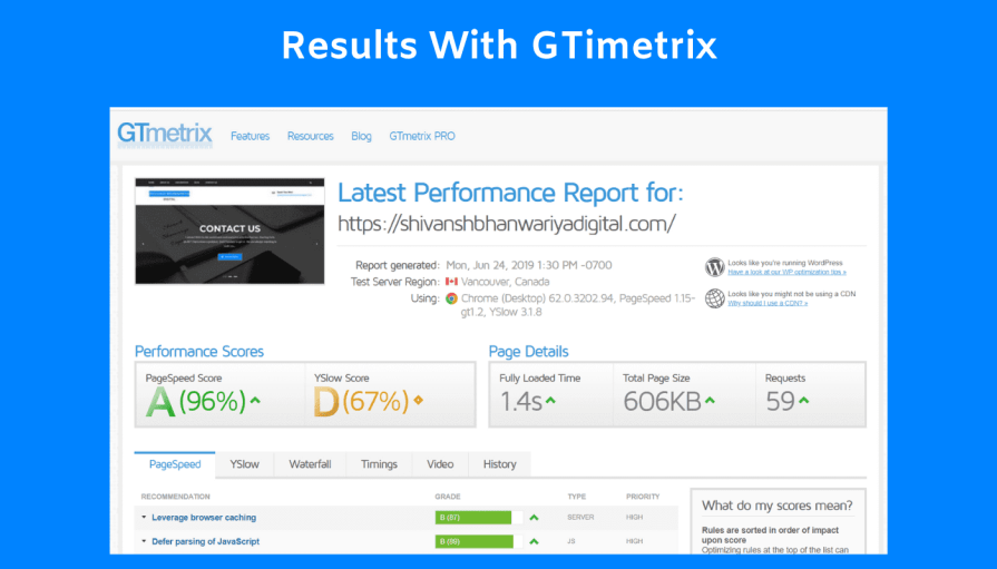 I checked my speed with GTmatrix for SEO and it shows really good results.