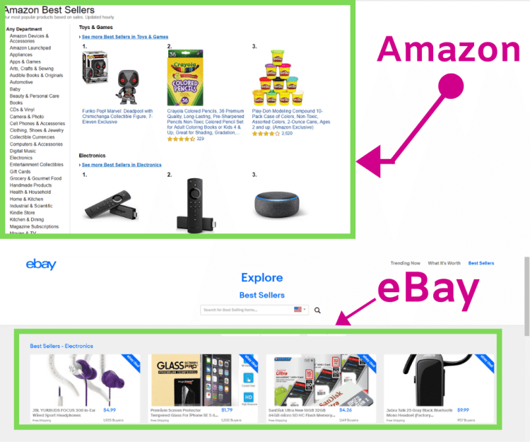 Products schemes from Amazon and eBay.