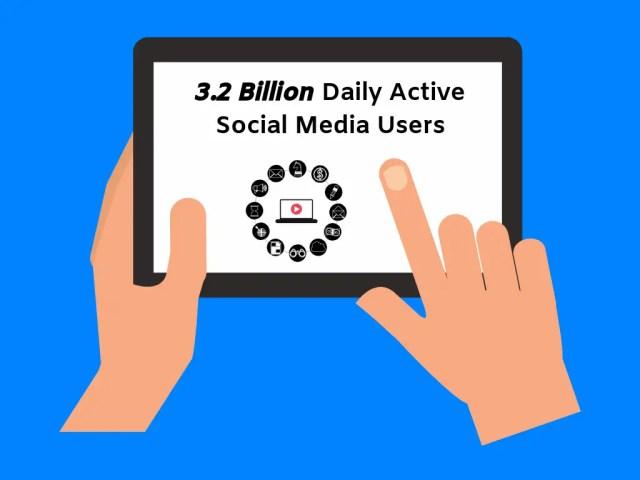 Social media covers the majority of space in digital marketing.