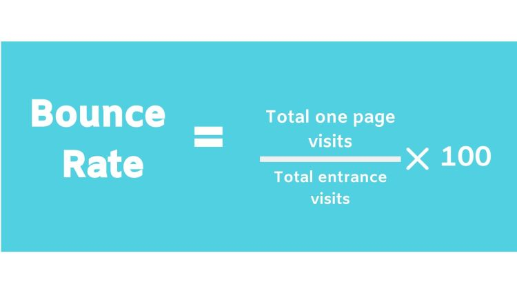 Formula to calculate bounce rate of a website.