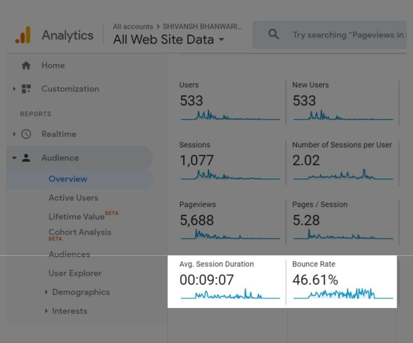 Checking bounce rate in Google Analytics.