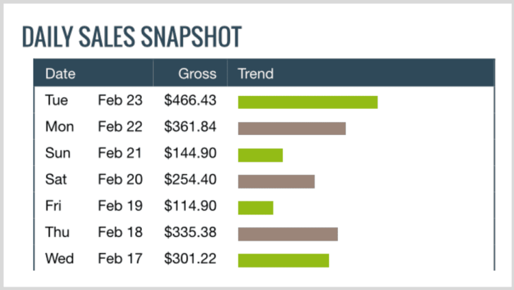My ClickBank results! Making money using ClickBank