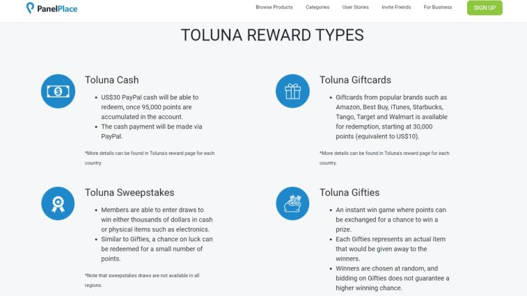 Toluna Review: Redeeming the rewards.