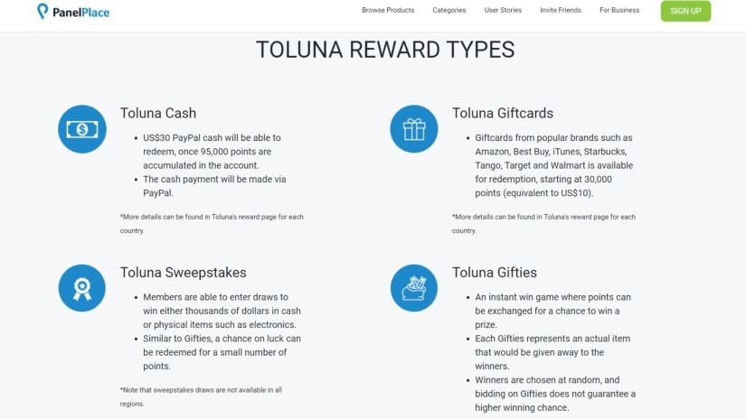 Toluna Review: Redeeming the rewards.