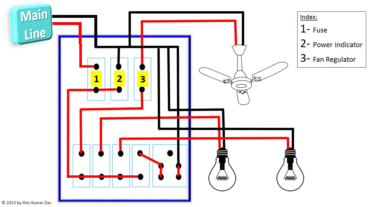 hight resolution of designing electrical control board general technical information electric plug diagrams electric board wiring diagram