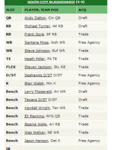 league rosters free fantasy football espn also ff draft your technology management needs rh shivnaypiyare wordpress