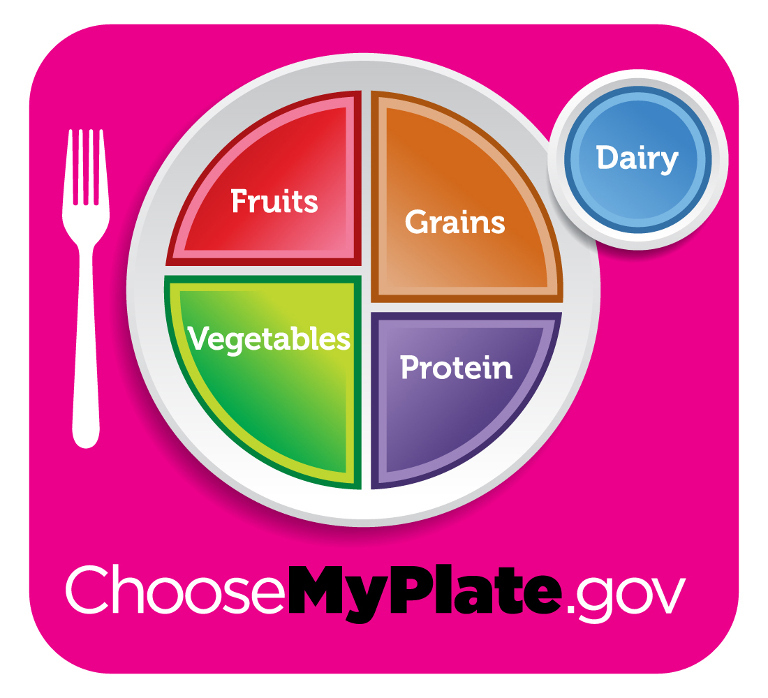 Myplate Meal Plan November 21 25th Plus Myplate For Mom S