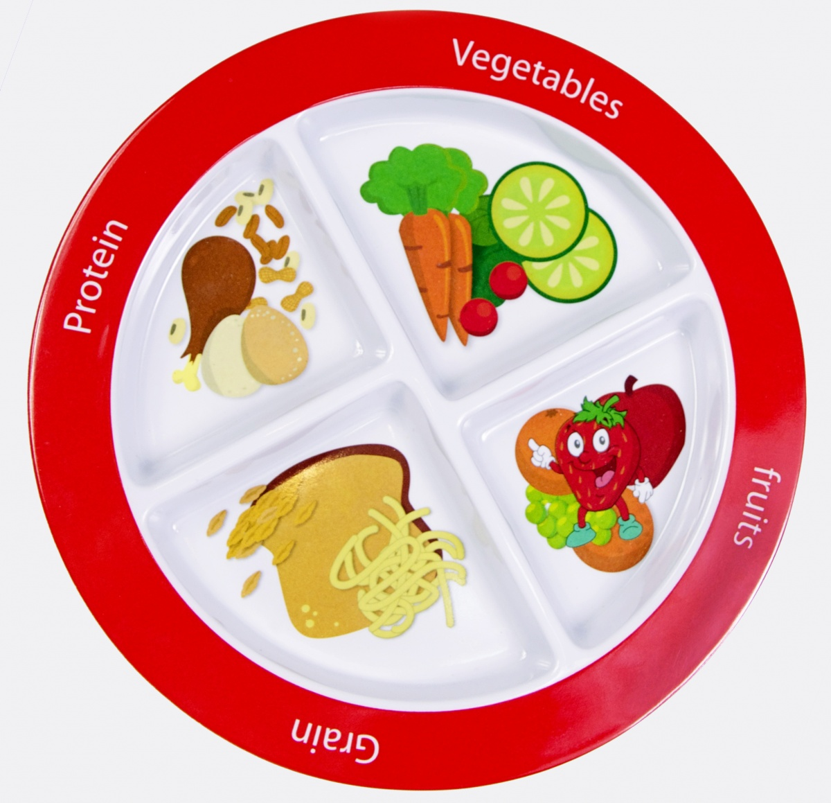 How To Use The Myplate Method