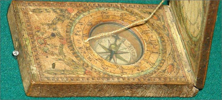 Обозначение на компасе английскими буквами