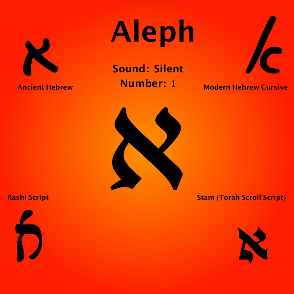 The Aleph Bet Cards Aleph