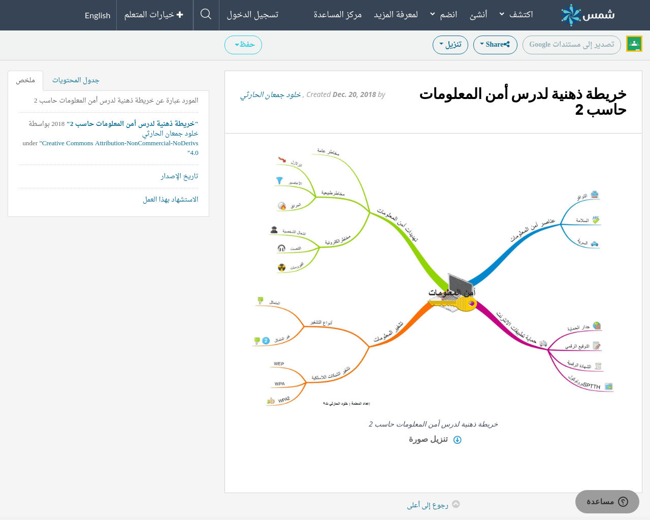 خريطة ذهنية لدرس أمن المعلومات حاسب 2 Shms Saudi Oer Network