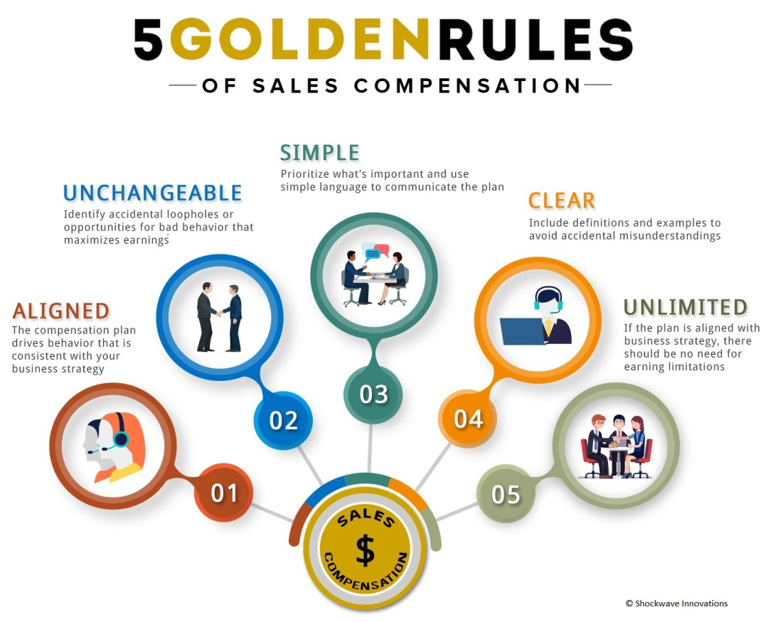 5 Golden Rules of Sales Compensation