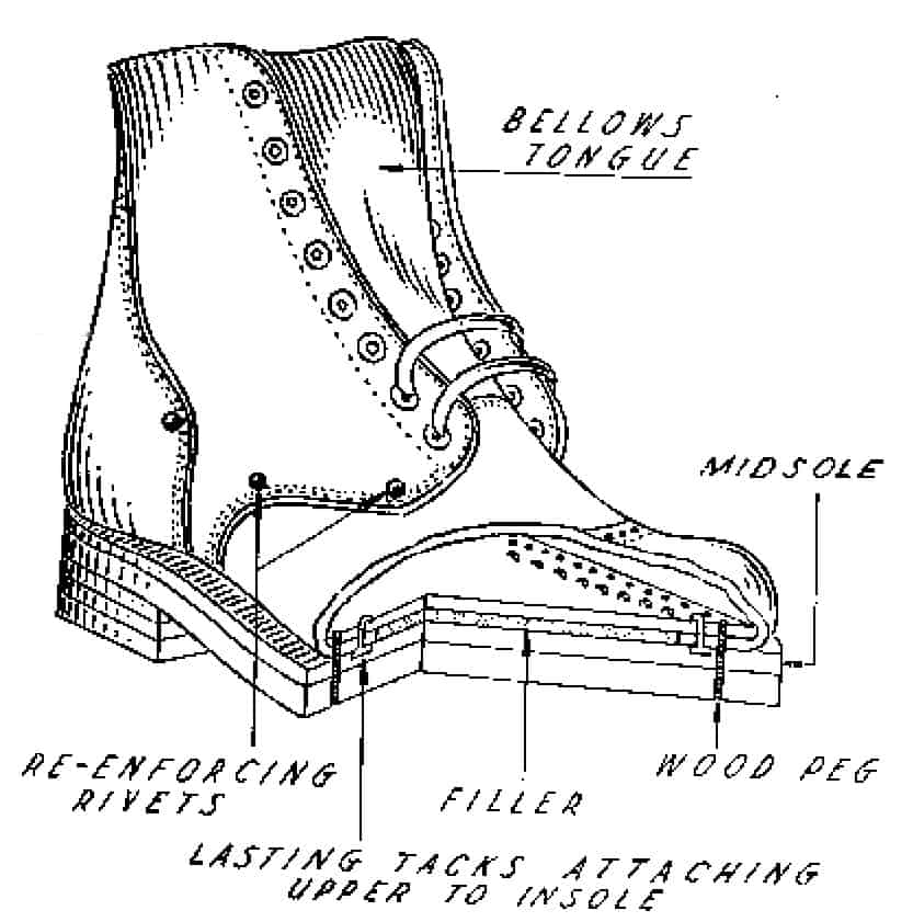 An overview of a pegged shoe. Picture: