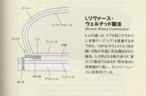 Reverse welt illustration from a Japanese book.