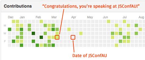 JSConfAU-GitHub-stats
