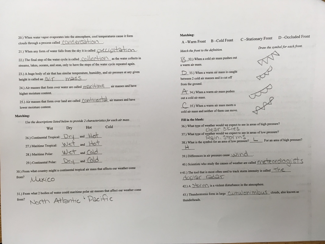 Notes Amp Assignments