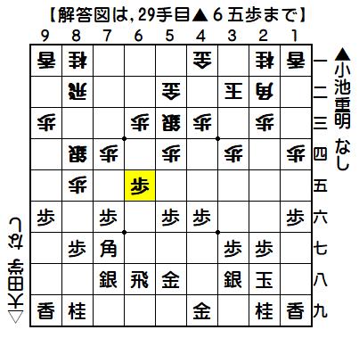 小池/大田