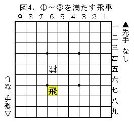 図4.①~③を満たす飛車