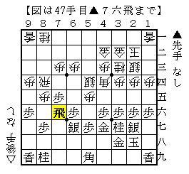 じゅげむの将棋倶楽部24での初対局5