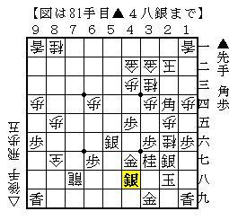じゅげむの将棋倶楽部24での初対局8