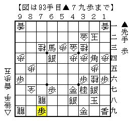 じゅげむの将棋倶楽部24での初対局9