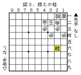 図3.控えの桂