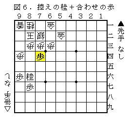 図6.控えの桂+合わせの歩