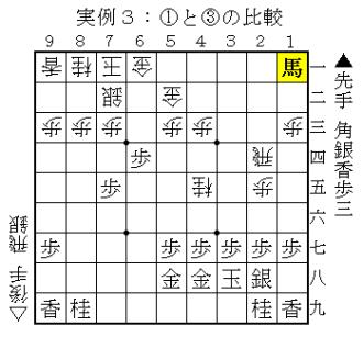 形勢判断の実例3(駒の働き)