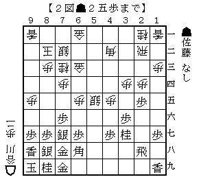 佐藤谷川第6局2